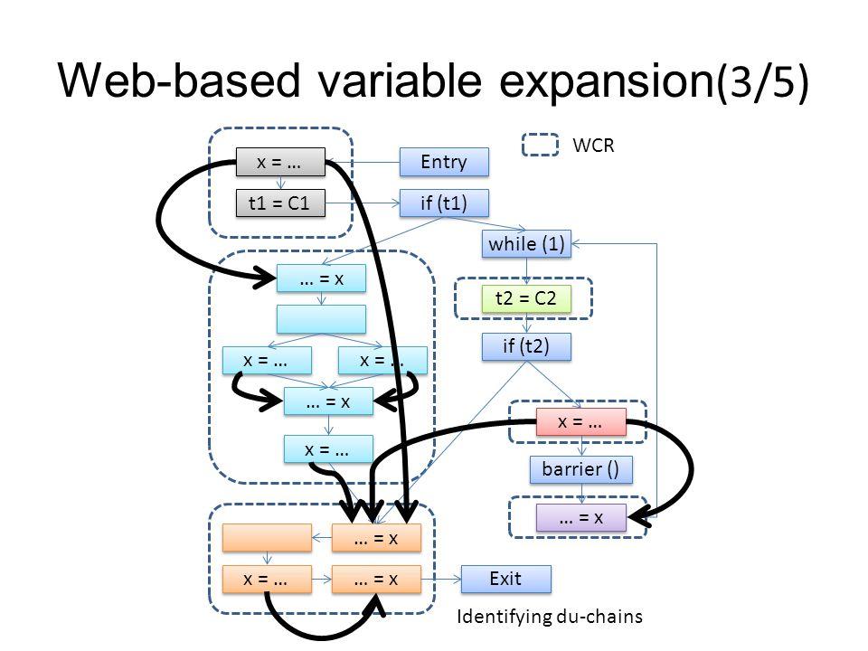 Web-based variable expansion(3/5) … = x… = x … = x… = x x = … … = x… = x … = x… = x t1 = C1 x = … Entry if (t1) while (1) t2 = C2 if (t2) x = … barrier () … = x … = x… = x … = x… = x x = … … = x… = x … = x… = x Exit WCR Identifying du-chains