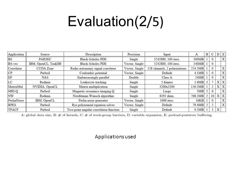 Evaluation(3/5) speedup