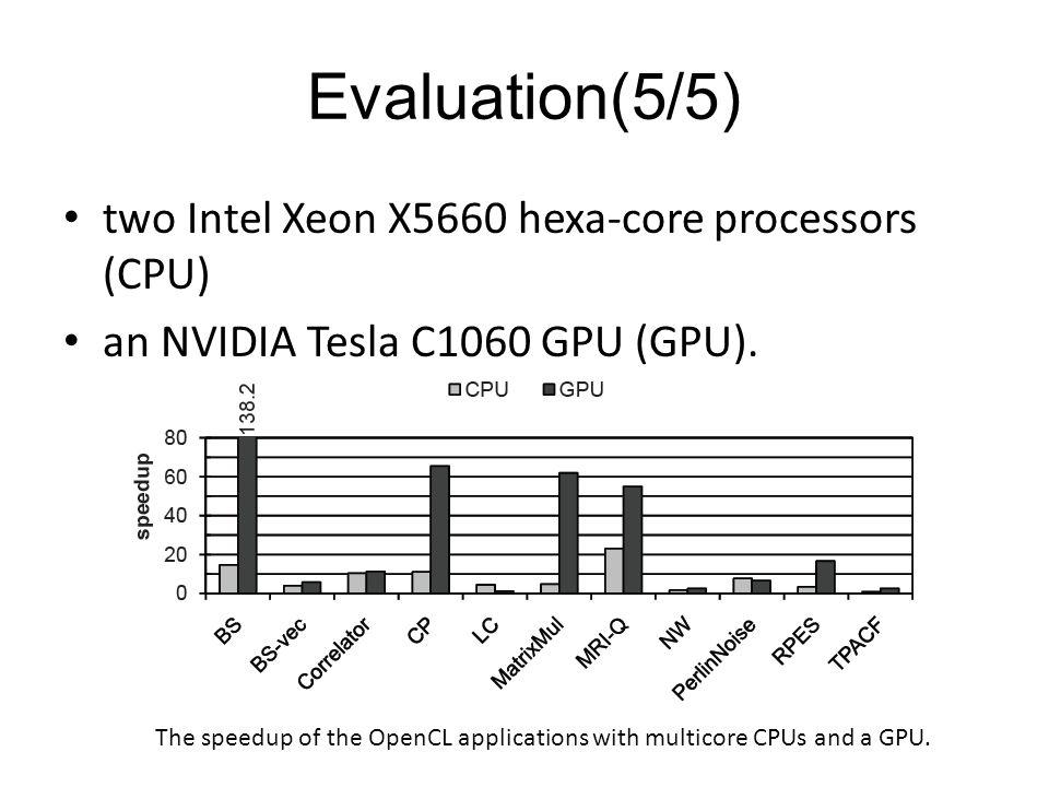Evaluation(5/5) two Intel Xeon X5660 hexa-core processors (CPU) an NVIDIA Tesla C1060 GPU (GPU).