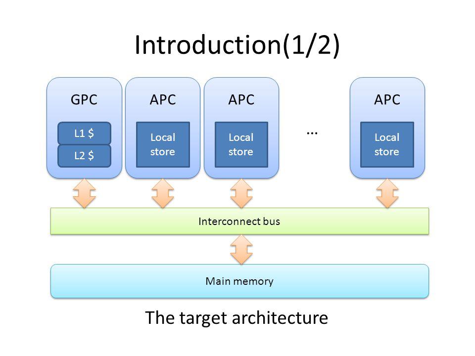 Introduction(1/2) The target architecture Main memory Interconnect bus APC Local store GPC L1 $ L2 $ APC Local store APC Local store …