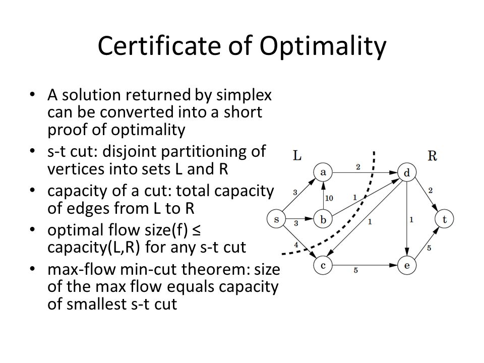 Certificate of Optimality A solution returned by simplex can be converted into a short proof of optimality s-t cut: disjoint partitioning of vertices