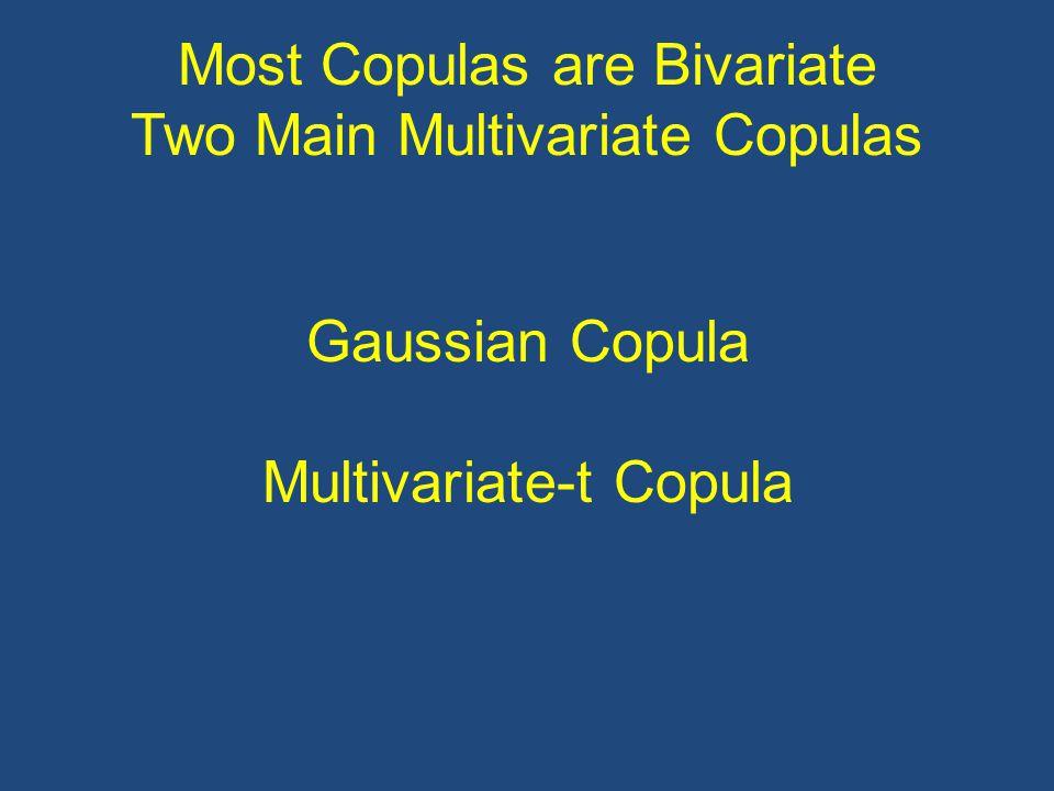A copula C(u, v) is C:[0, 1] 2 →[0, 1] Other properties