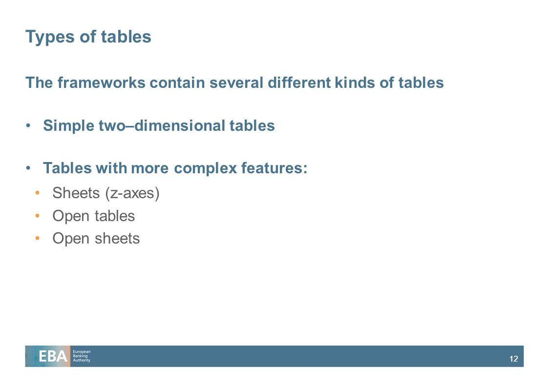 12 Types of tables The frameworks contain several different kinds of tables Simple two–dimensional tables Tables with more complex features: Sheets (z