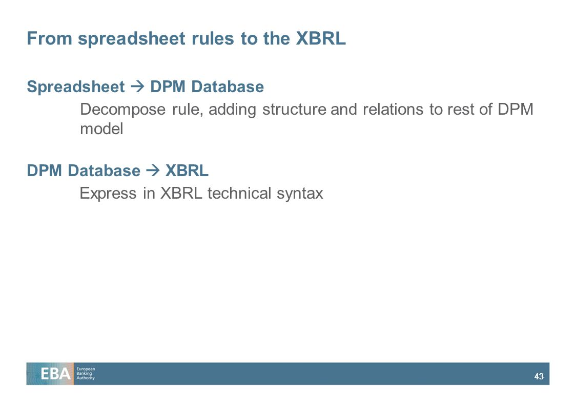 43 From spreadsheet rules to the XBRL Spreadsheet  DPM Database Decompose rule, adding structure and relations to rest of DPM model DPM Database  XB