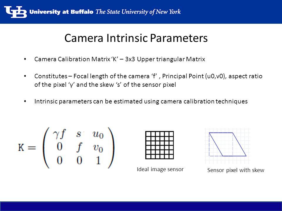 Camera Intrinsic Parameters Camera Calibration Matrix 'K' – 3x3 Upper triangular Matrix Constitutes – Focal length of the camera 'f', Principal Point