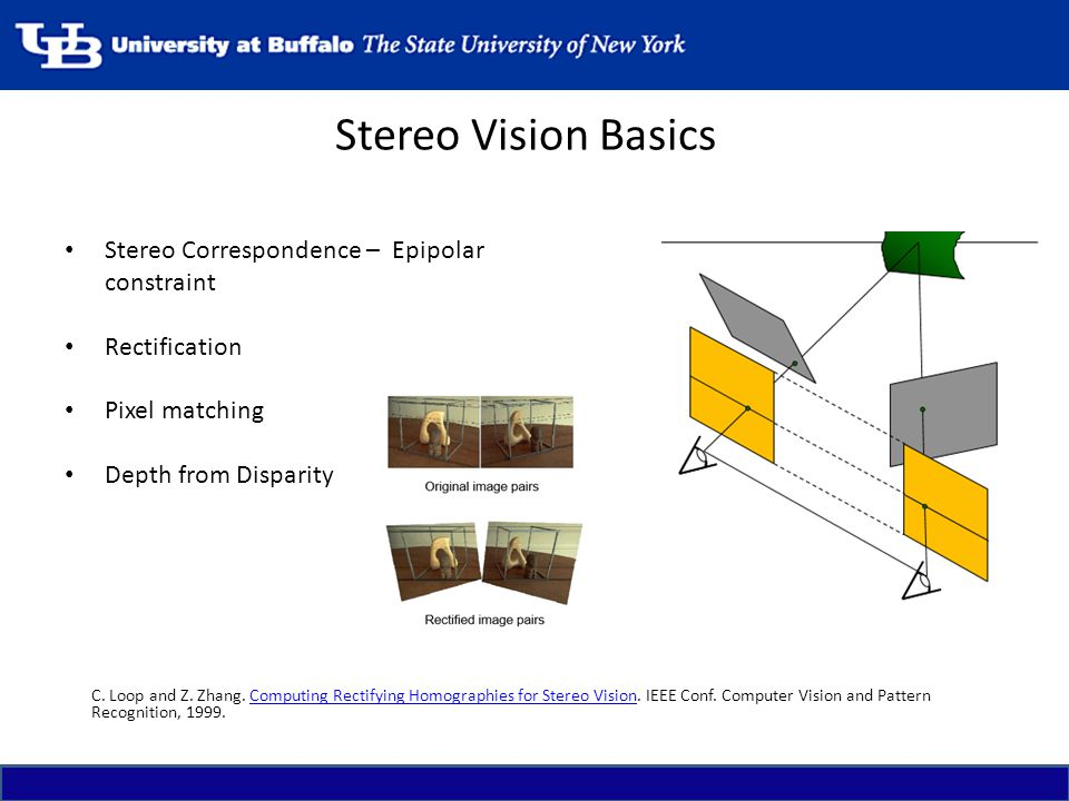 Stereo Vision Basics Stereo Correspondence – Epipolar Epipolar constraint Rectification Pixel matching Depth from Disparity C. Loop and Z. Zhang. Comp