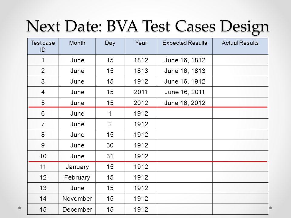 Next Date: BVA Test Cases Design Test case ID MonthDayYearExpected ResultsActual Results 1June151812June 16, 1812 2June151813June 16, 1813 3June151912