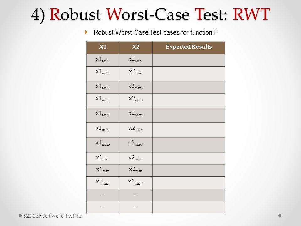 322 235 Software Testing 4) Robust Worst-Case Test: RWT  Robust Worst-Case Test cases for function F X1X2Expected Results x1 min- x2 min- x1 min- x2