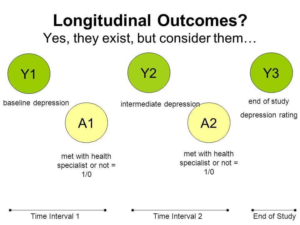 Longitudinal Outcomes.