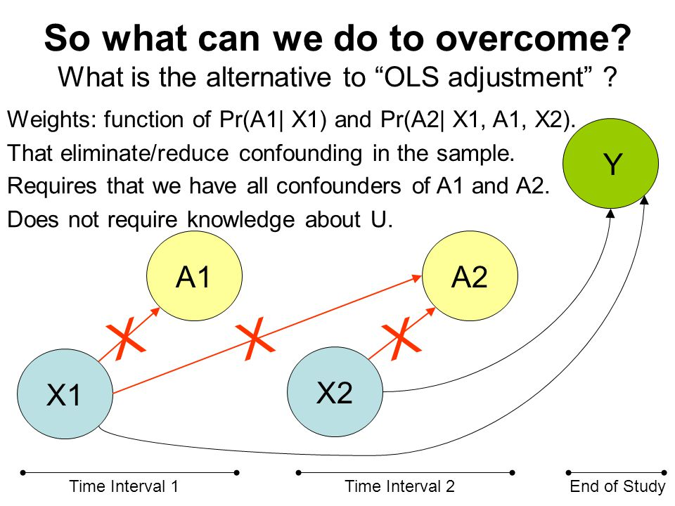 So what can we do to overcome. What is the alternative to OLS adjustment .