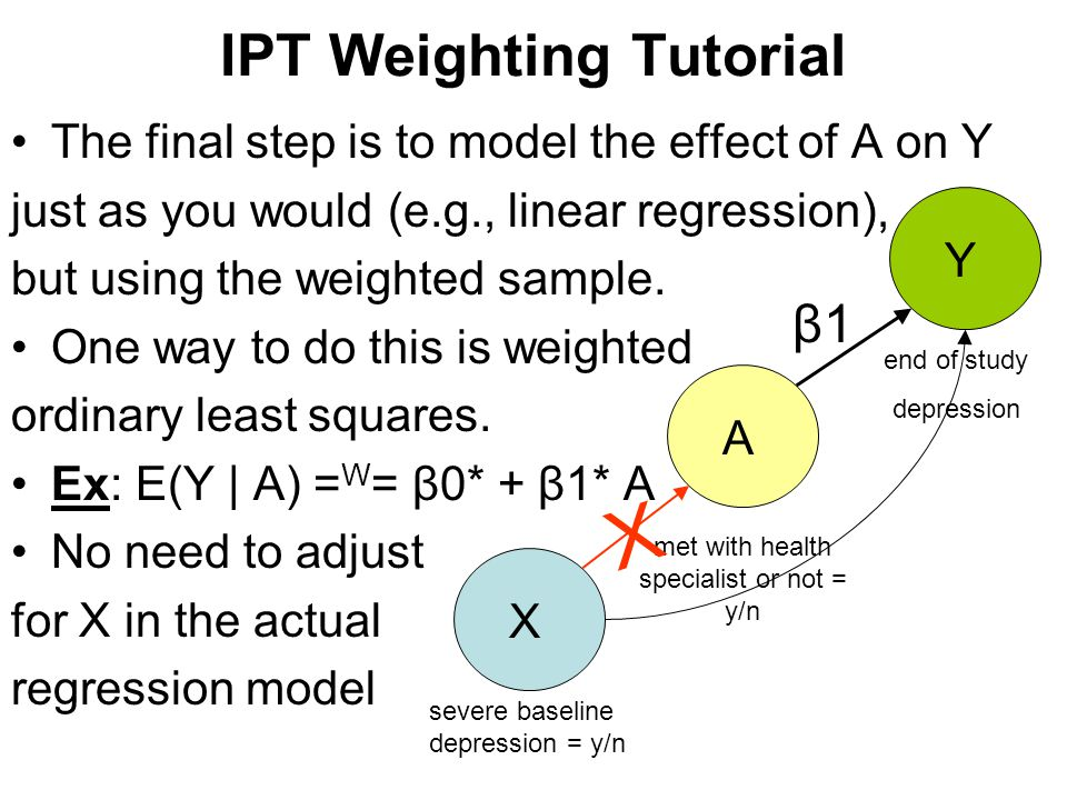 IPT Weighting Tutorial The final step is to model the effect of A on Y just as you would (e.g., linear regression), but using the weighted sample. One