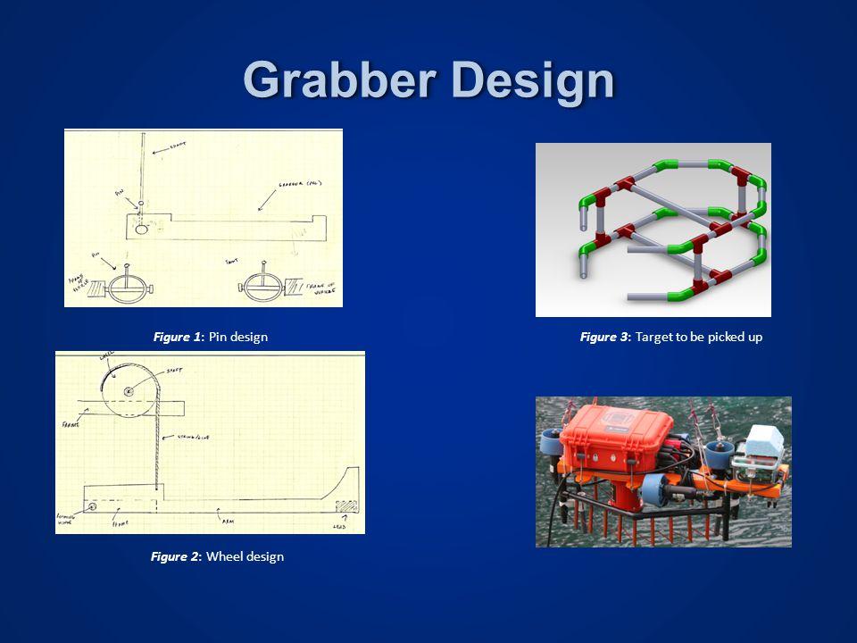 Figure 1: Pin design Figure 2: Wheel design Figure 3: Target to be picked up Grabber Design