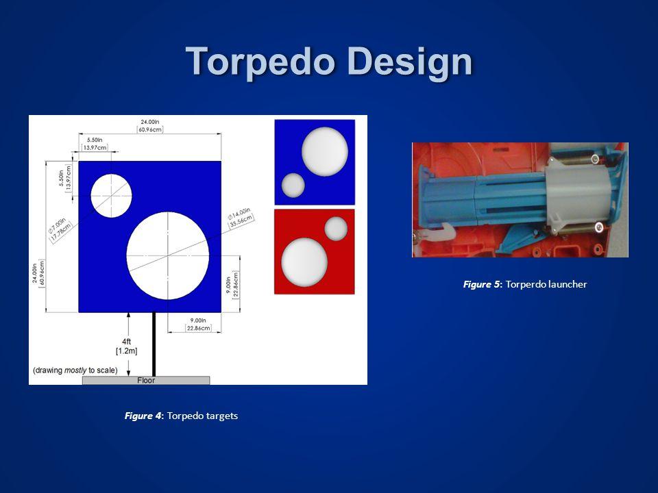 Figure 5: Torperdo launcher Figure 4: Torpedo targets Torpedo Design