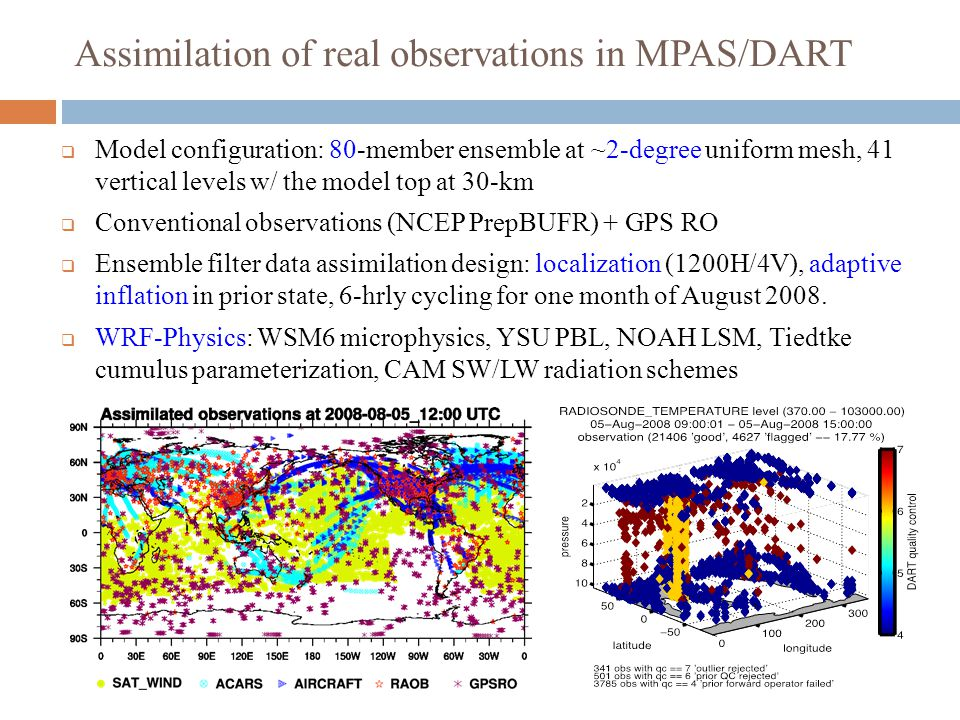 Assimilation of real observations in MPAS/DART  Model configuration: 80-member ensemble at ~2-degree uniform mesh, 41 vertical levels w/ the model top at 30-km  Conventional observations (NCEP PrepBUFR) + GPS RO  Ensemble filter data assimilation design: localization (1200H/4V), adaptive inflation in prior state, 6-hrly cycling for one month of August 2008.