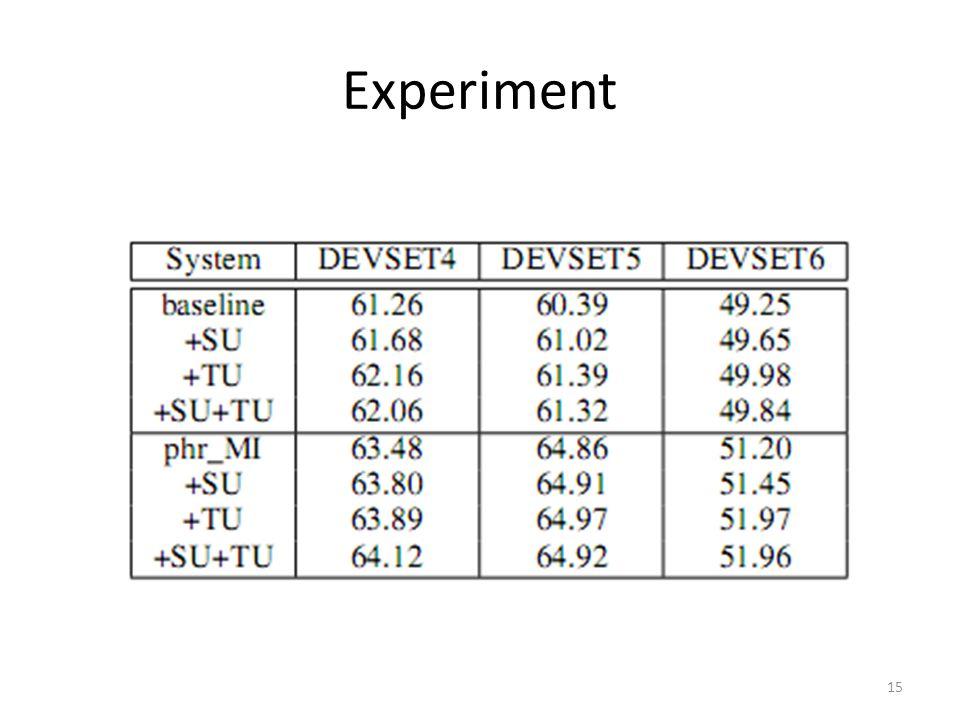 Experiment 15