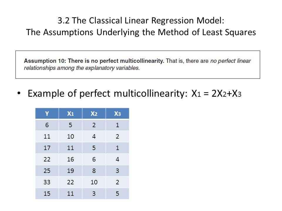 Example of perfect multicollinearity: X 1 = 2X 2 +X 3 YX1X1 X2X2 X3X3 6521 111042 171151 221664 251983 3322102 151135