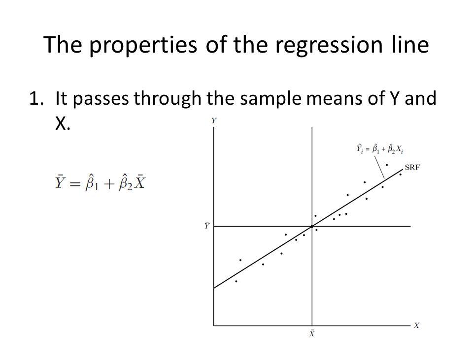 The coefficient of determination r 2