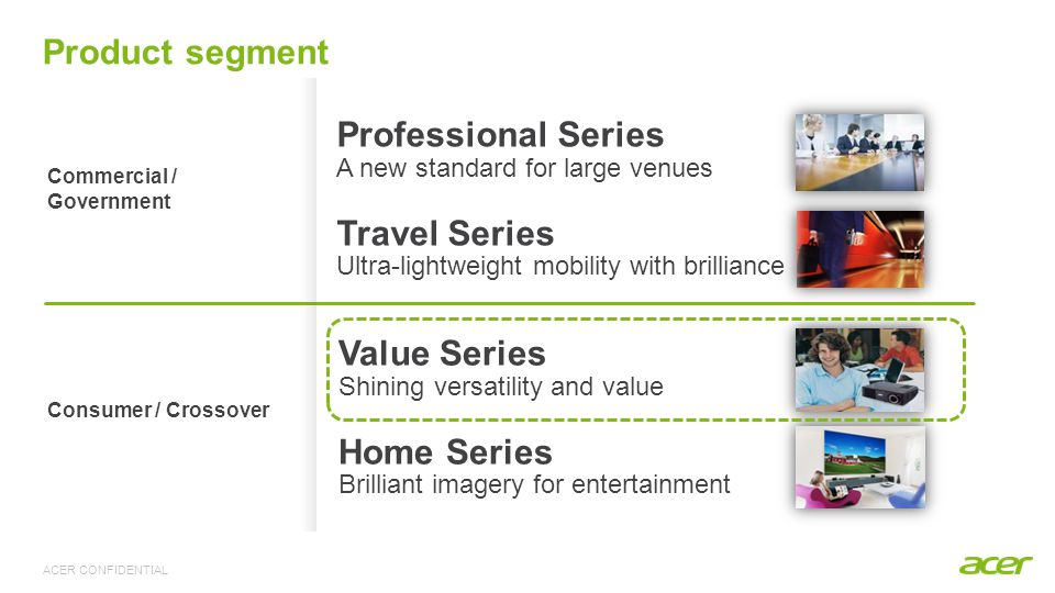 ACER CONFIDENTIAL Product segment Commercial / Government Professional Series A new standard for large venues Travel Series Ultra-lightweight mobility