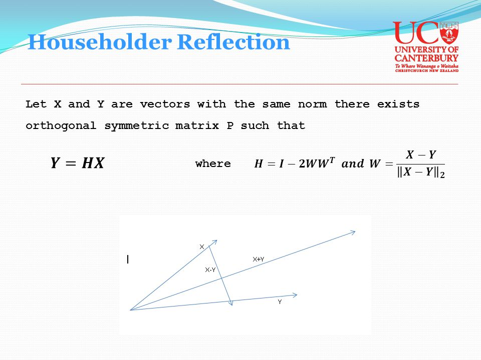 Householder Reflection Let X and Y are vectors with the same norm there exists orthogonal symmetric matrix P such that where