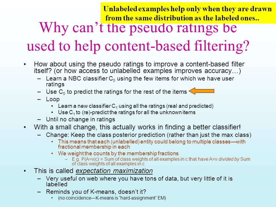 Why can't the pseudo ratings be used to help content-based filtering? How about using the pseudo ratings to improve a content-based filter itself? (or