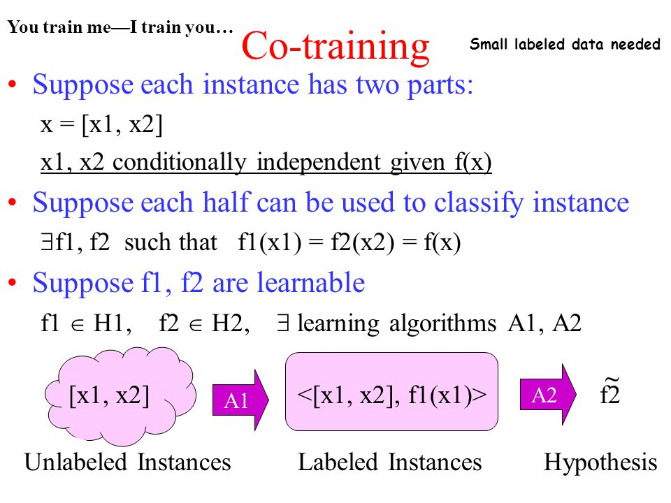 Co-training Suppose each instance has two parts: x = [x1, x2] x1, x2 conditionally independent given f(x) Suppose each half can be used to classify instance  f1, f2 such that f1(x1) = f2(x2) = f(x) Suppose f1, f2 are learnable f1  H1, f2  H2,  learning algorithms A1, A2 Unlabeled Instances [x1, x2] Labeled Instances A1 f2 Hypothesis ~ A2 Small labeled data needed You train me—I train you…