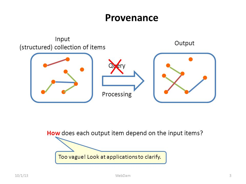 Provenance 10/1/133WebDam Input (structured) collection of items Output Query How does each output item depend on the input items? Too vague! Look at
