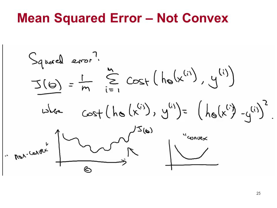 Mean Squared Error – Not Convex 25