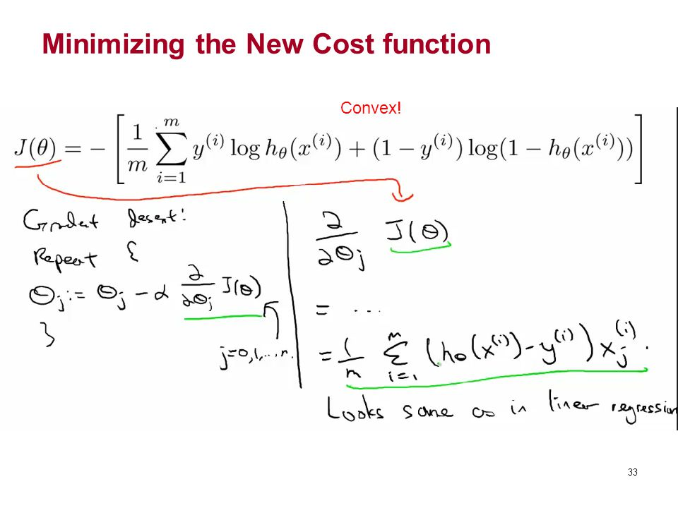 Minimizing the New Cost function 33 Convex!