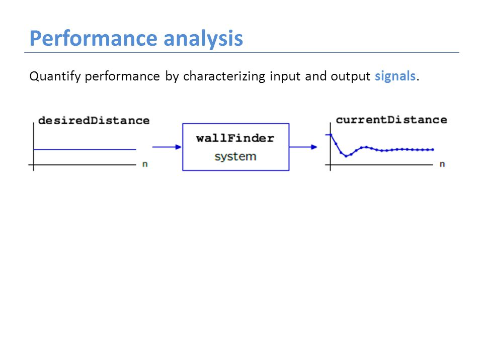 Performance analysis Quantify performance by characterizing input and output signals.