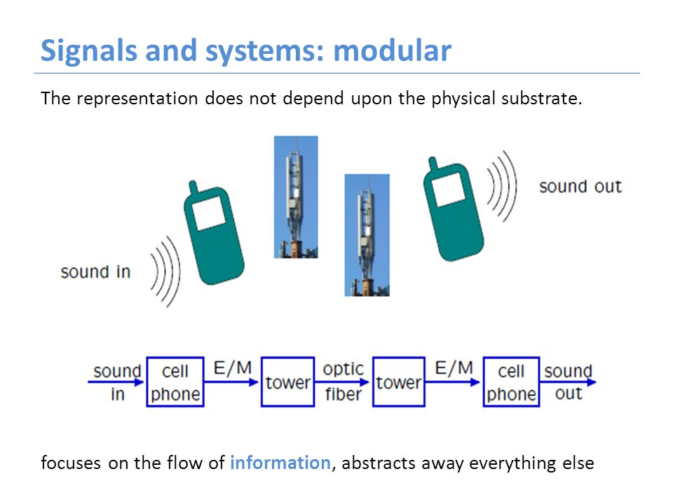 Signals and systems: modular The representation does not depend upon the physical substrate.