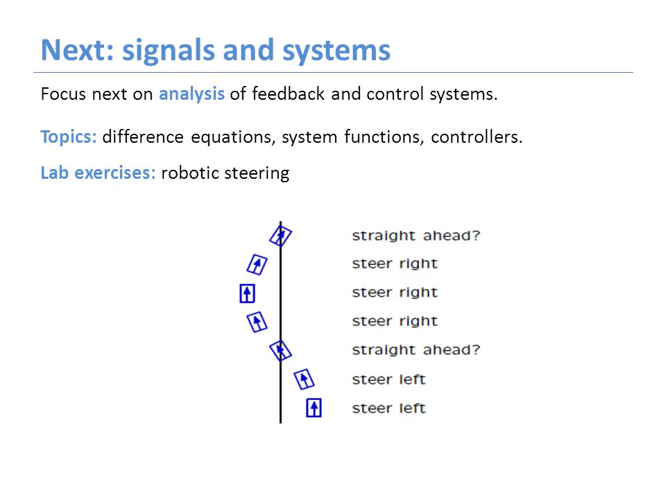 Signals A signal is an infinite sequence of sample values at discrete time steps.