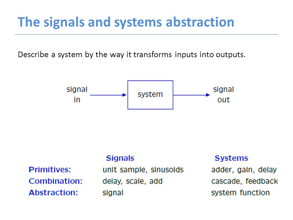 Operations on signals: addition Add signals X1 and X2 together to get a new signal X1 + X2 :
