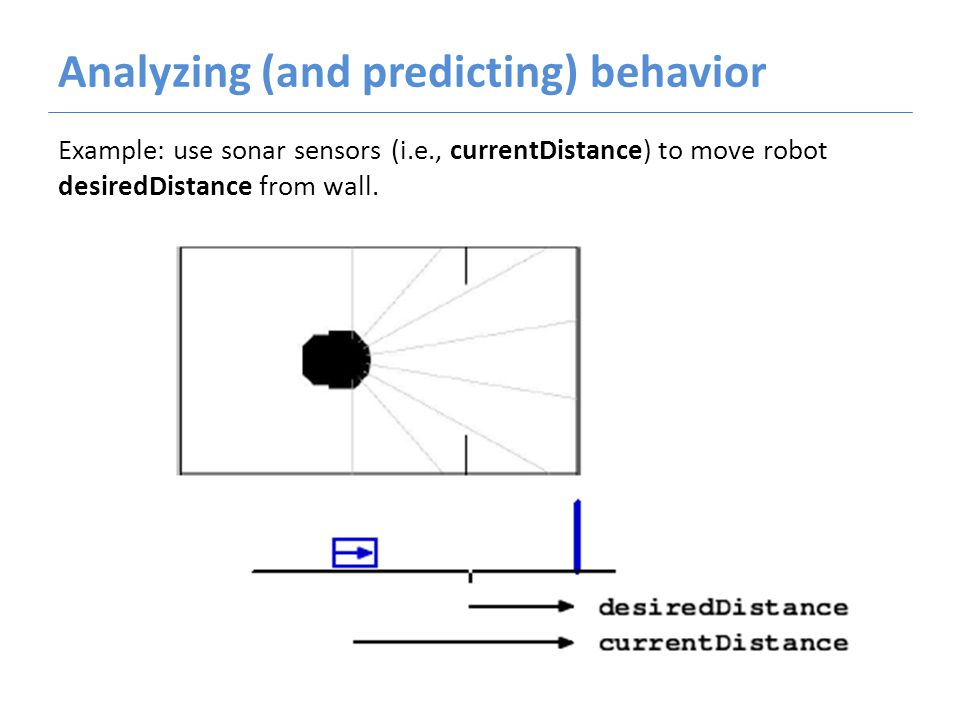 Analyzing (and predicting) behavior Example: use sonar sensors (i.e., currentDistance) to move robot desiredDistance from wall.