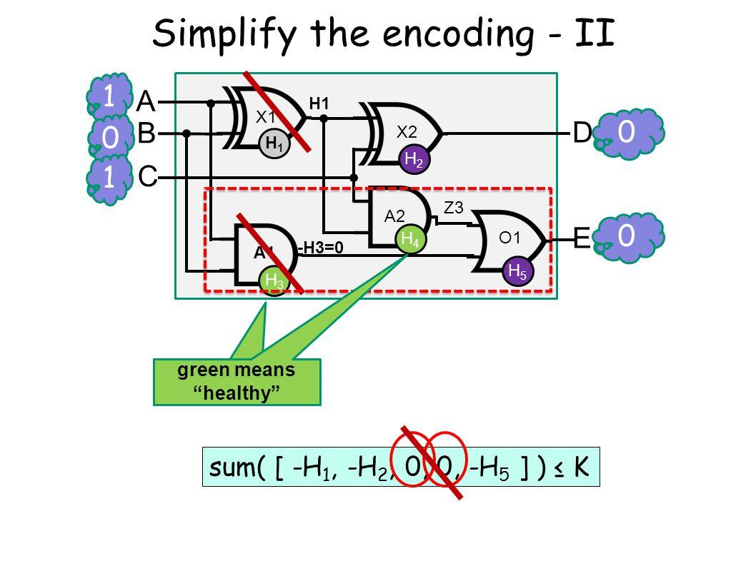 1 0 A B C D E X1 X2 A2 A1 O1 Z3 0 0 1 Simplify the encoding - II H1H1 H2H2 H3H3 H4H4 H5H5 -H3=0 H1 green means healthy sum( [ -H 1, -H 2, 0, 0, -H 5 ] ) ≤ K