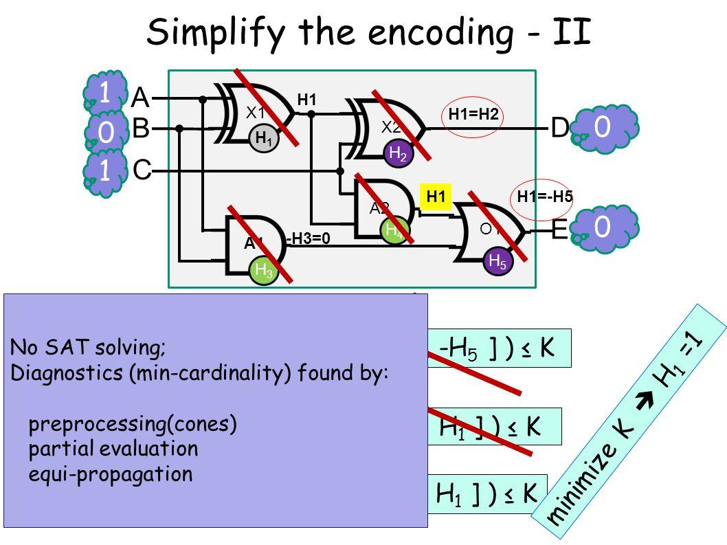 1 0 A B C D E X1 X2 A2 A1 O1 0 0 1 Simplify the encoding - II H1H1 H2H2 H3H3 H4H4 H5H5 -H3=0 H1 sum( [ -H 1, -H 2, -H 5 ] ) ≤ K H1 H1=-H5 sum( [ -H 1, -H 2, H 1 ] ) ≤ K H1=H2 sum( [ -H 1, -H 1, H 1 ] ) ≤ K minimize K  H 1 =1 No SAT solving; Diagnostics (min-cardinality) found by: preprocessing(cones) partial evaluation equi-propagation