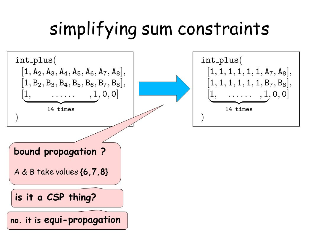 simplifying sum constraints bound propagation ? A & B take values {6,7,8} is it a CSP thing? no. it is equi-propagation