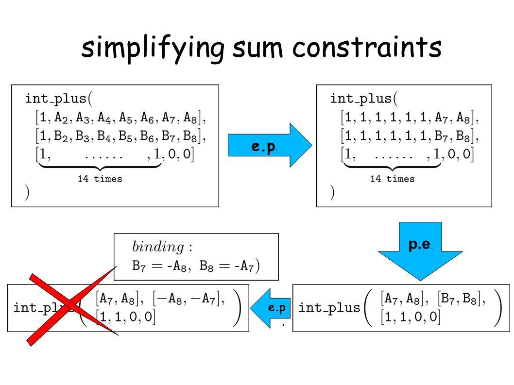simplifying sum constraints e.p. p.e. e.p.