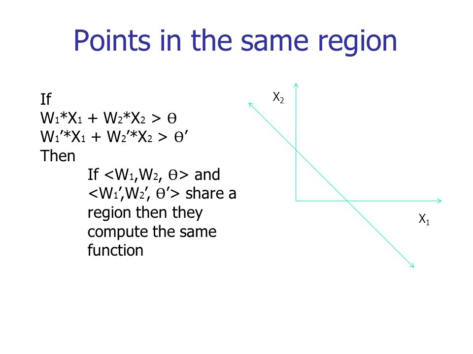 Points in the same region X1X1 X2X2 If W 1 *X 1 + W 2 *X 2 > Ѳ W 1 '*X 1 + W 2 '*X 2 > Ѳ ' Then If and share a region then they compute the same function