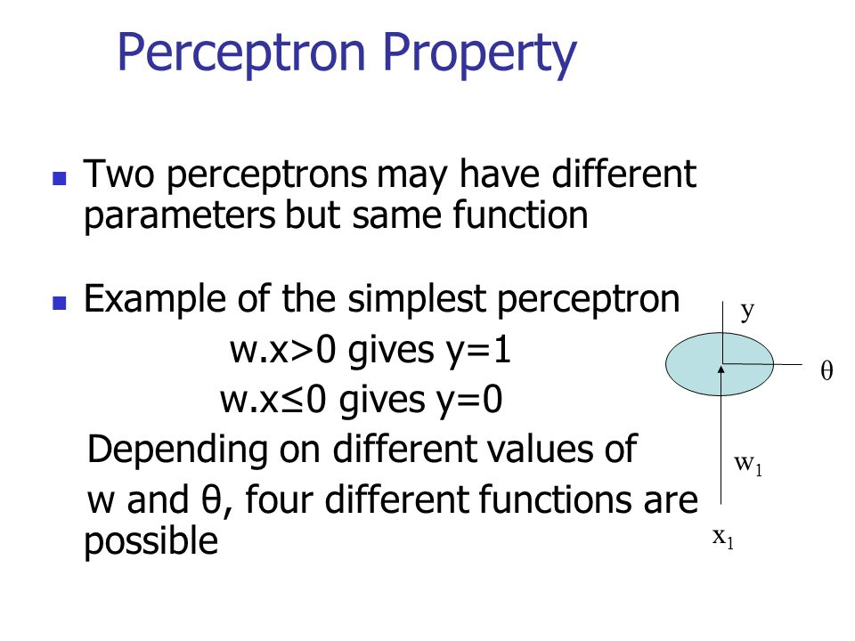Perceptron Property Two perceptrons may have different parameters but same function Example of the simplest perceptron w.x>0 gives y=1 w.x≤0 gives y=0 Depending on different values of w and θ, four different functions are possible θ y x1x1 w1w1