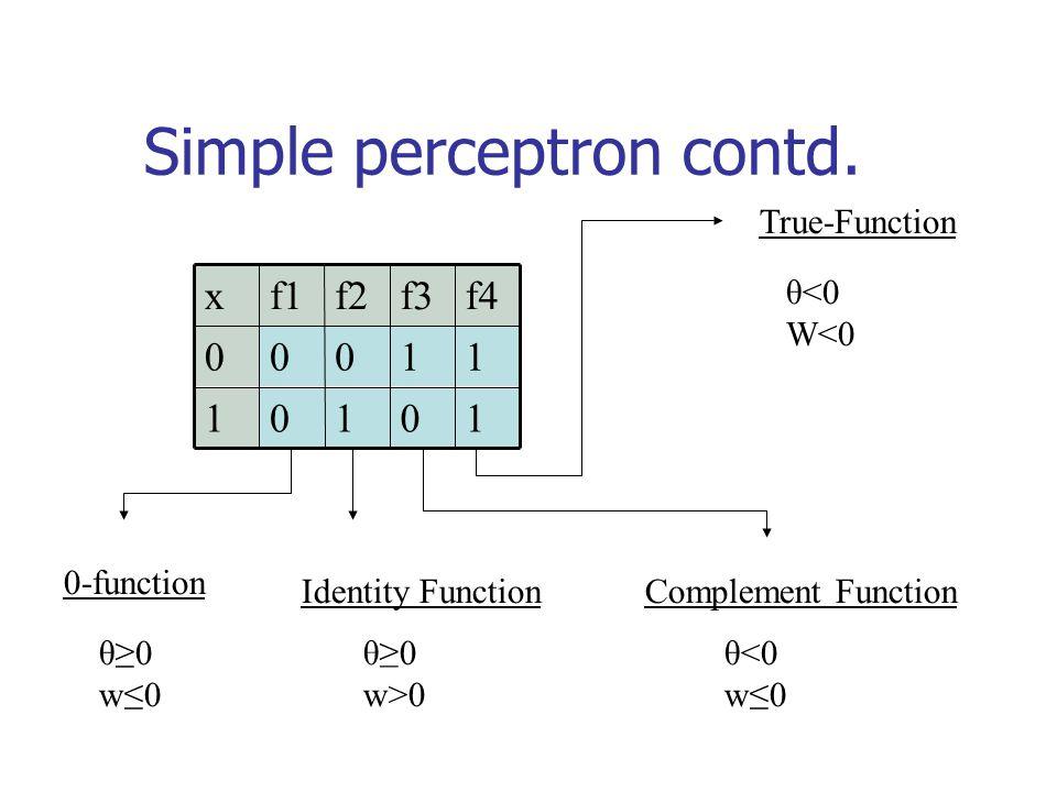 Simple perceptron contd.