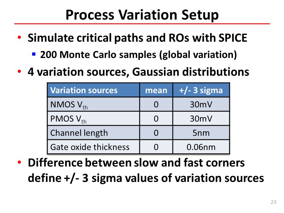 Process Variation Setup Simulate critical paths and ROs with SPICE  200 Monte Carlo samples (global variation) 4 variation sources, Gaussian distribu