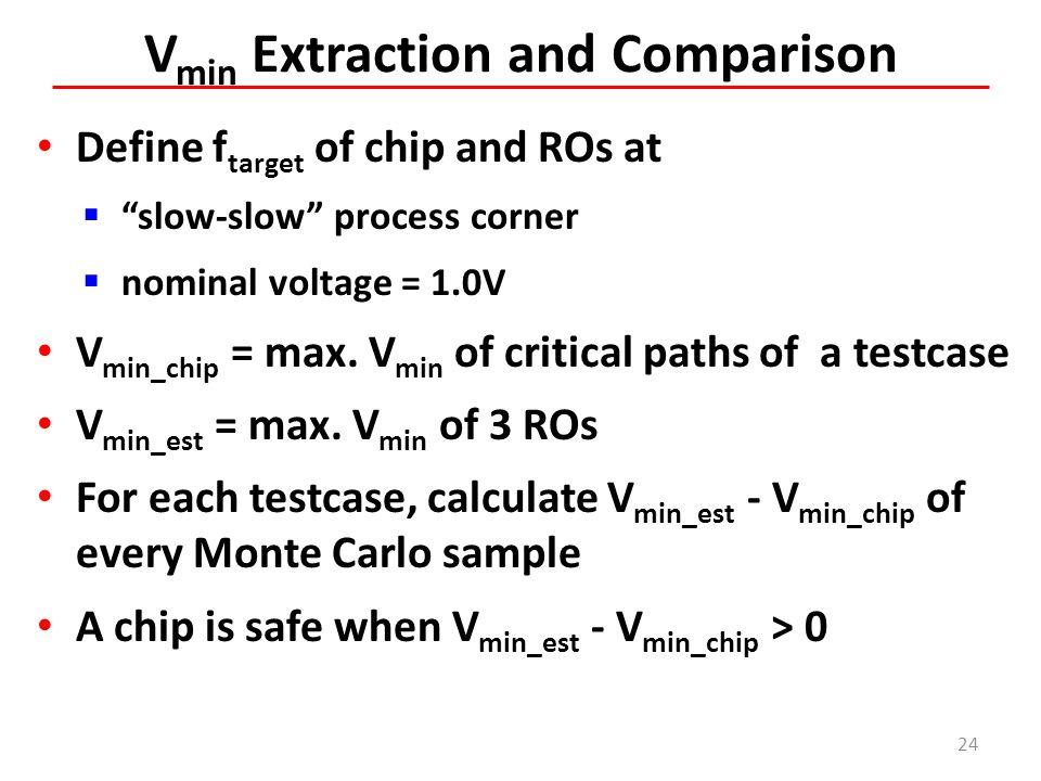"""V min Extraction and Comparison Define f target of chip and ROs at  """"slow-slow"""" process corner  nominal voltage = 1.0V V min_chip = max. V min of cr"""