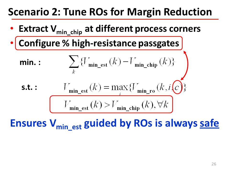 Scenario 2: Tune ROs for Margin Reduction Extract V min_chip at different process corners Configure % high-resistance passgates Ensures V min_est guid