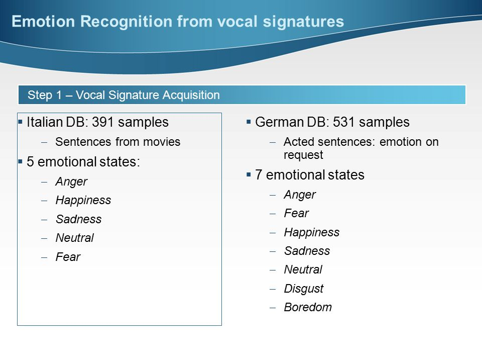  Italian DB: 391 samples  Sentences from movies  5 emotional states:  Anger  Happiness  Sadness  Neutral  Fear Step 1 – Vocal Signature Acquisition Emotion Recognition from vocal signatures  German DB: 531 samples  Acted sentences: emotion on request  7 emotional states  Anger  Fear  Happiness  Sadness  Neutral  Disgust  Boredom