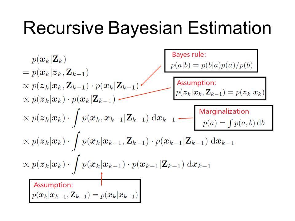 Recursive Bayesian Estimation