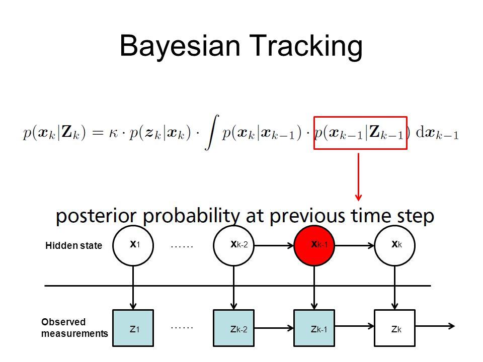 Bayesian Tracking …… x1x1 x k-2 x k-1 xkxk z1z1 z k-2 z k-1 zkzk Observed measurements Hidden state