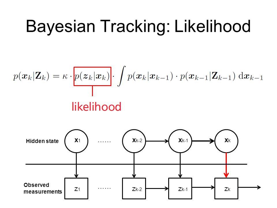 Bayesian Tracking: Likelihood …… x1x1 x k-2 x k-1 xkxk z1z1 z k-2 z k-1 zkzk Observed measurements Hidden state