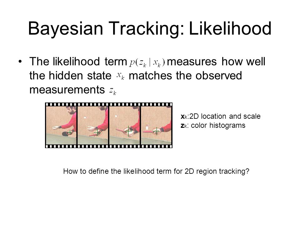 Bayesian Tracking: Likelihood The likelihood term measures how well the hidden state matches the observed measurements x k :2D location and scale z k : color histograms How to define the likelihood term for 2D region tracking