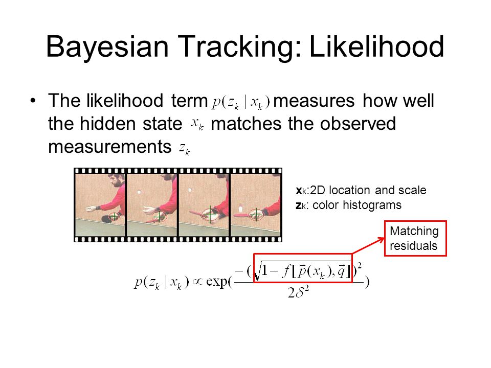 Bayesian Tracking: Likelihood The likelihood term measures how well the hidden state matches the observed measurements x k :2D location and scale z k : color histograms Matching residuals