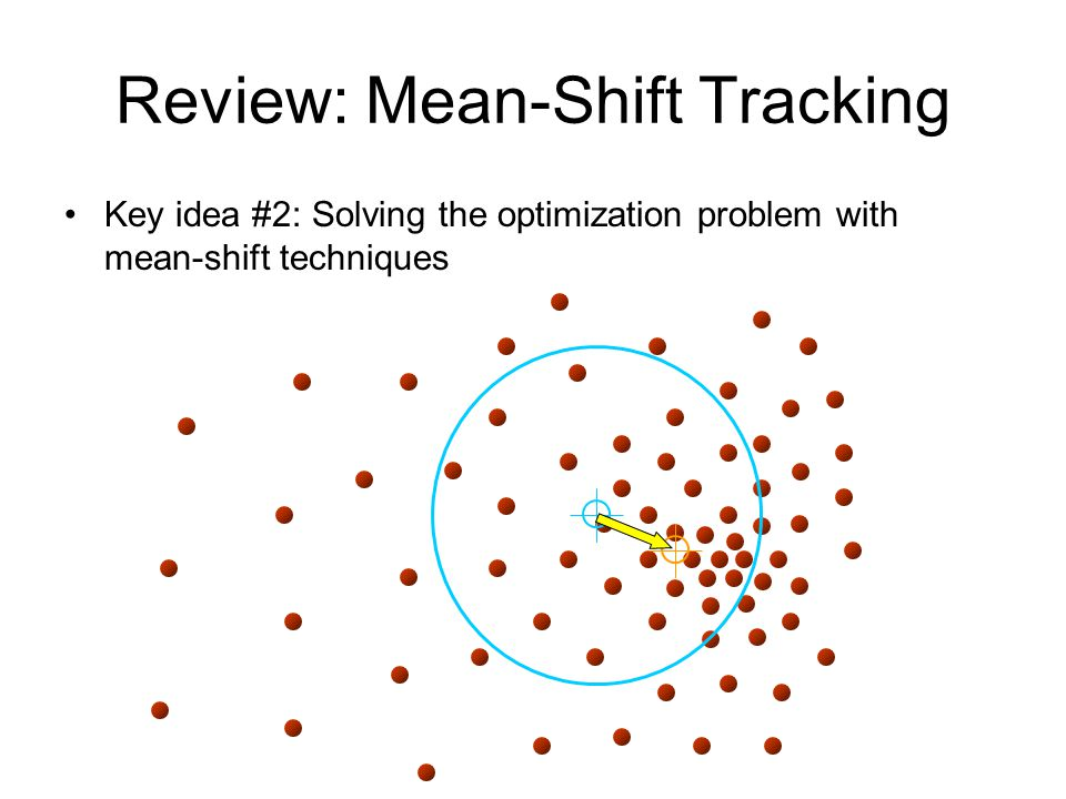 Key idea #2: Solving the optimization problem with mean-shift techniques Review: Mean-Shift Tracking